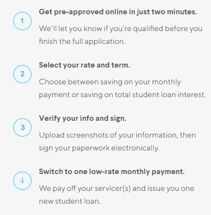 SoFi Review Reddit: How You Could Beat Students Loans by Refinancing